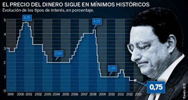 Draghi ribadisce che la Bce ha il compito di garantire la stabilità dei prezzi e non la piena occupazione