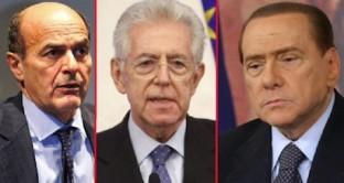 Si avvicinano le elezioni e avanza lo scenario dell'ingovernabilità. I mercati puntano a tandem Bersani-Monti, ma di certo c'è ben poco. Cerchiamo di capire quali potrebbero essere le ripercussioni sui mercati