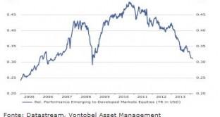 Bisogna preferire le azioni dei mercati emergenti? Ecco il parere di Christophe Bernard, Chief Strategist di Vontobel