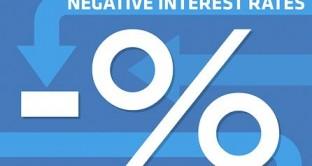 Non solo il quantitative easing sarebbe la causa del calo sostenuto dei rendimenti sovrani. I titoli