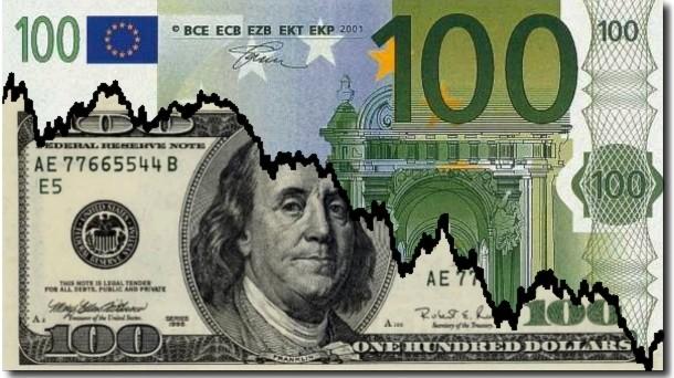 Il cambio euro-dollaro è salito fino a oltre 1,10, segnando un rialzo di più del 4% in una settimana. Il rafforzamento dell'euro è dettato anche dalle ultime dichiarazioni della Fed-