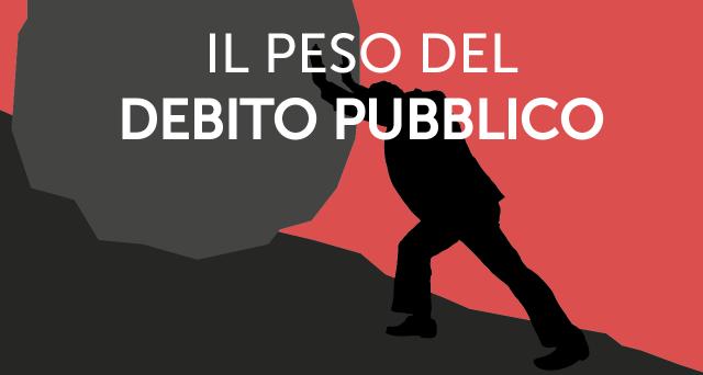 Cifre da brivido sugli effetti della crisi economica di questi anni sui conti pubblici dell'Italia. Il debito è cresciuto in 7 anni e mezzo di 613 miliardi, mentre il pil è cresciuto di quasi 400  miliardi in meno.