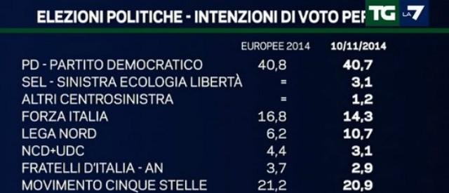 Salvini 675
