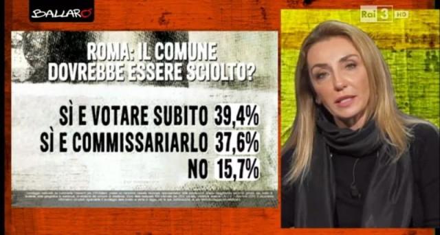 Gli ultimi sondaggi politici elettorali realizzati da Euromedia per la trasmissione Ballarò: oltre alle intenzioni di voto domande sul Comune di Roma, sul un partito a sinistra del Pd e sulla fiducia nei leader.