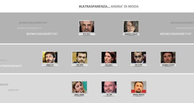 Online da oggi il sito grillo-leaks.com, che promette rivelazioni sconcertanti sulle logiche alla base della politica del Movimento 5 Stelle.