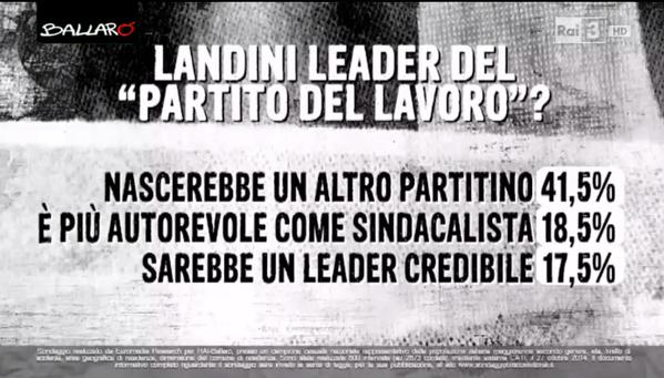 landini leader euromedia 28 ottobre