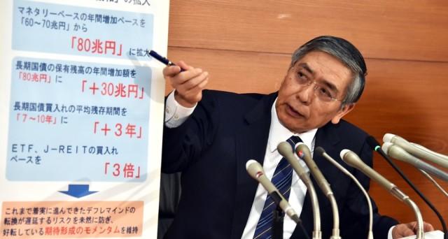 Helicopter money presto in Giappone, in forma di monetizzazione del debito. Ecco di cosa si parla a Tokyo, che potrebbe aprire la strada anche a Fed e BCE.