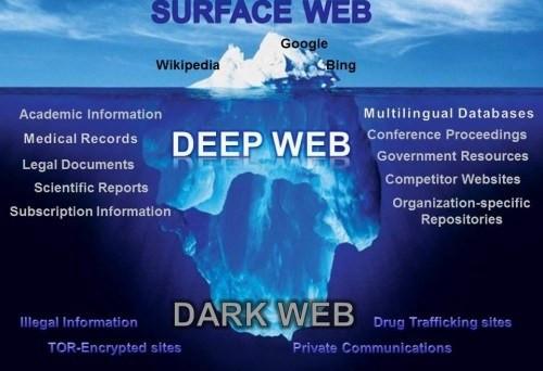 Commerci illegali sul web: armi, documenti falsi e permessi di soggiorni, ecco il Dark Web di cui gli italiani sono assidui frequentatori.