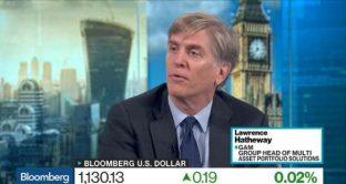 Aggiornamento sull'andamento dei mercati globali in seguito ai più recenti accadimenti a cura di Larry Hatheway, capo economista di GAM Investments