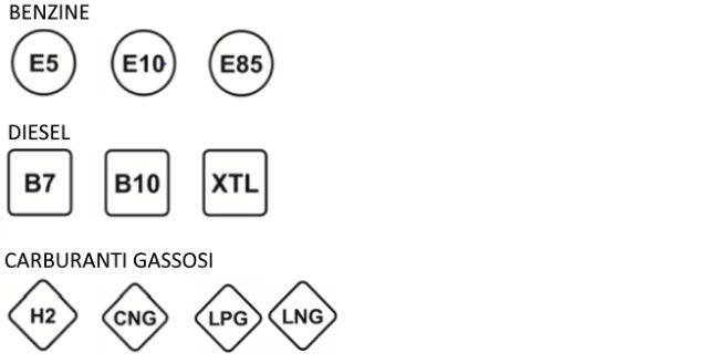 etichette-carburante