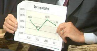 La spesa pubblica italiana sotto l'euro