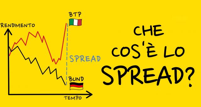 Spread BTp-Bund, quanto ne sai?