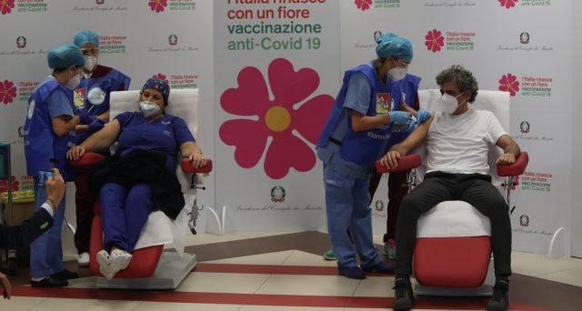 La lentezza delle vaccinazioni in Italia