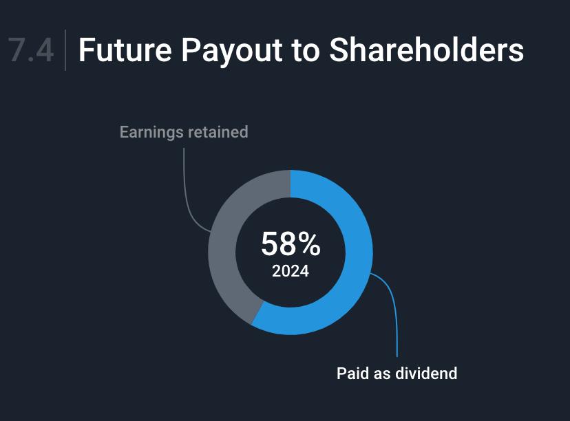 3M, Payout previsto nei prossimi 3 anni