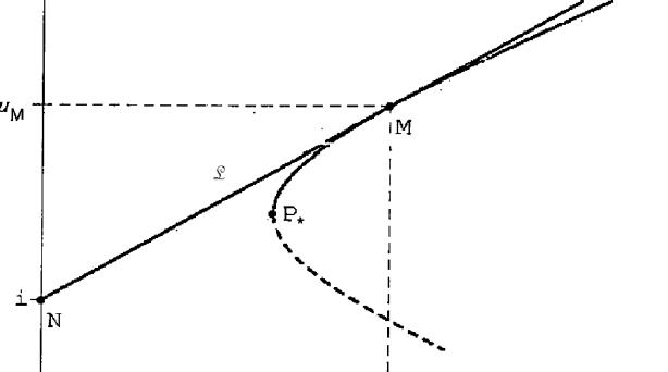 In linea al precedente articolo, la presente trattazione ha l'obiettivo di semplificare la spiegazione del primo modello di equilibrio dei mercati finanziari che ha ad oggetto  la determinazione della remunerazione