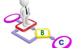 I colloqui di lavoro? Tra poco non esisteranno più: a scegliere i candidati ideali per le assunzioni sarà un algoritmo