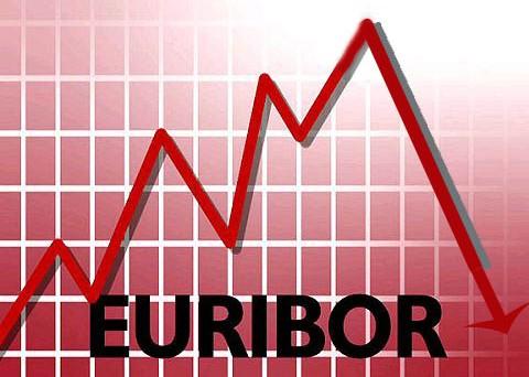 Cosa accade alle rate mensili dei mutui con l'Euribor che continua a scendere?