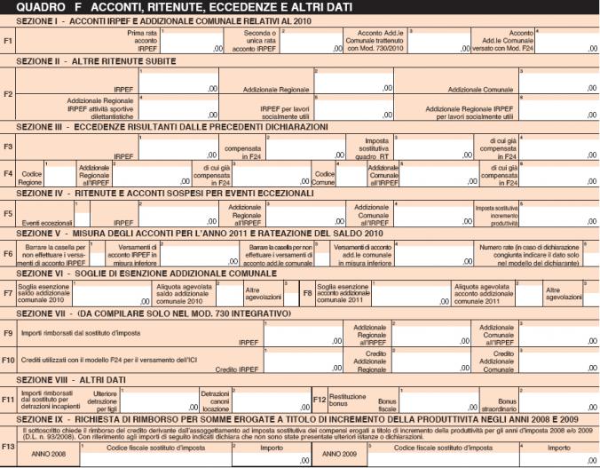 Quadro f modello 730 2011 istruzioni per la for 730 modello