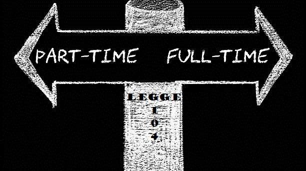 Quali sono i tempi di attesa per la trasformazione di un contratto da full time a part time?