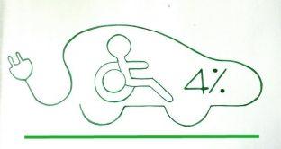 Disabili auto elettriche