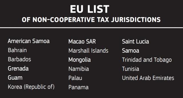 L'unione Europea ha da poco aggiornato la lista dei paradisi fiscali. Cosa comporta questo?
