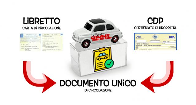 Dal 31 marzo 2021 diventa operativo il documento unico di circolazione (Duc) al posto della carta di circolazione. Proteste delle associazioni.