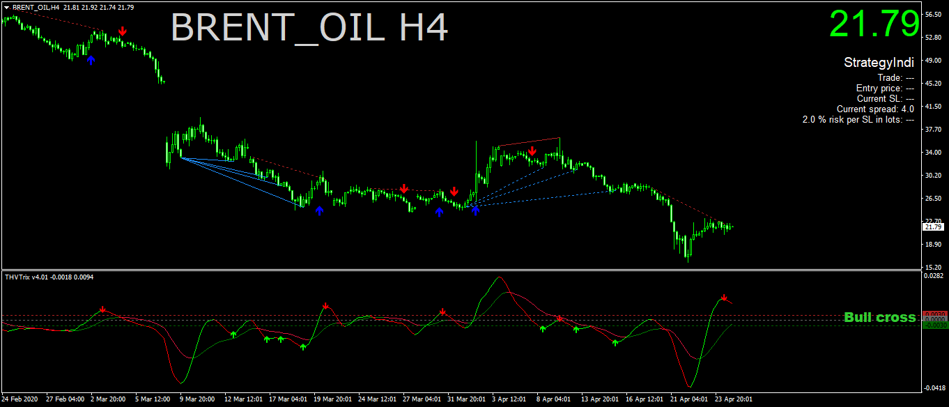 brent-oil-h4-ava-trade-ltd.png