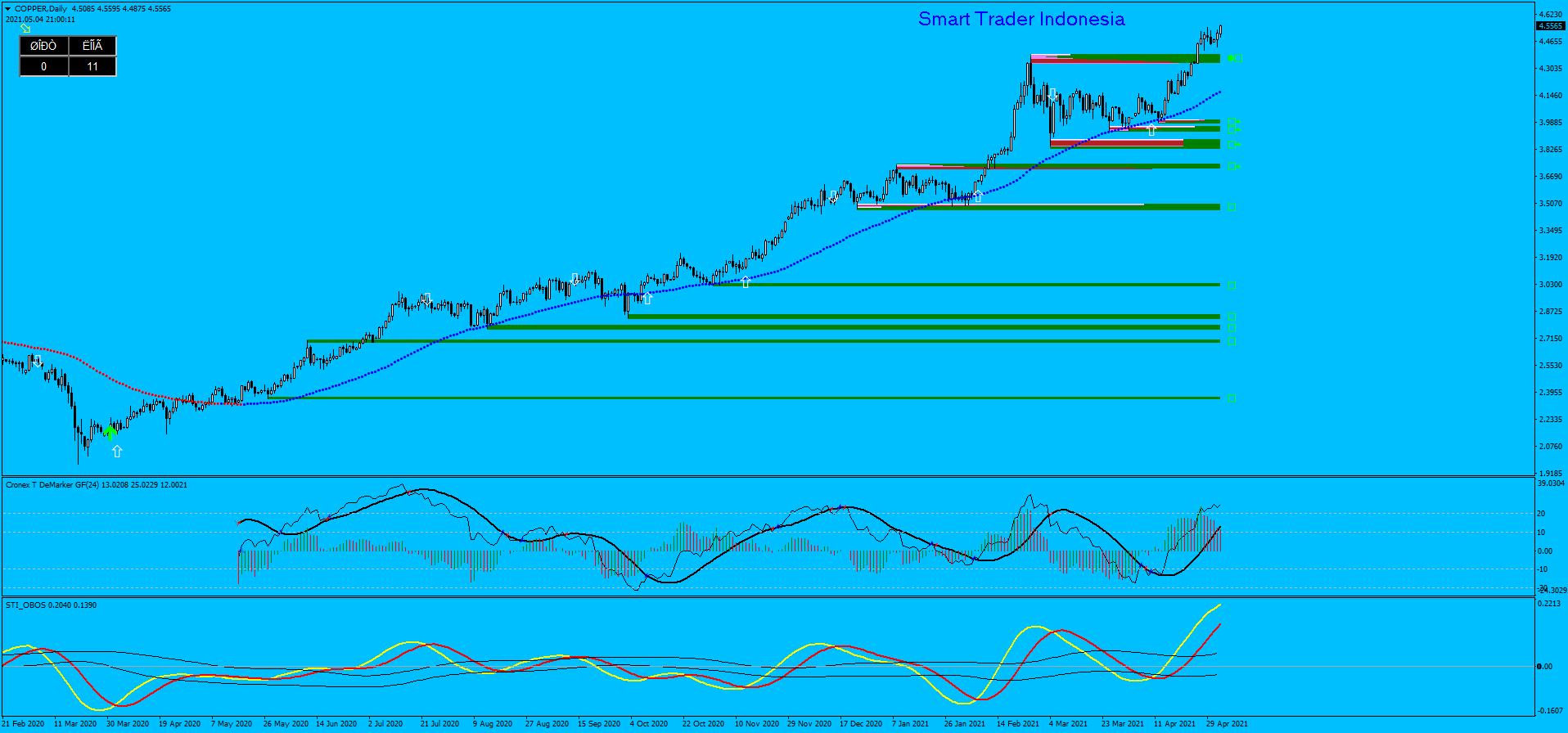 copper-d1-ava-trade-ltd.png