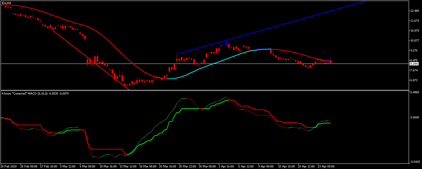 eni-h4-trading-point-of.png