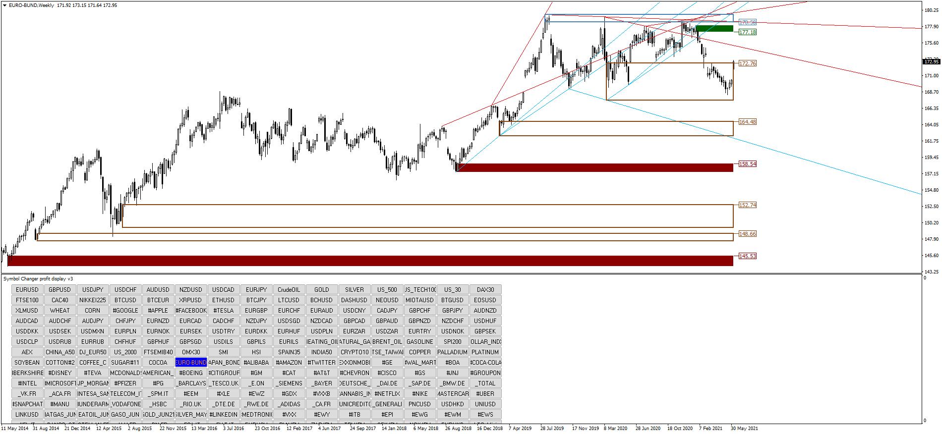 euro-bund-w1-ava-trade-ltd.png