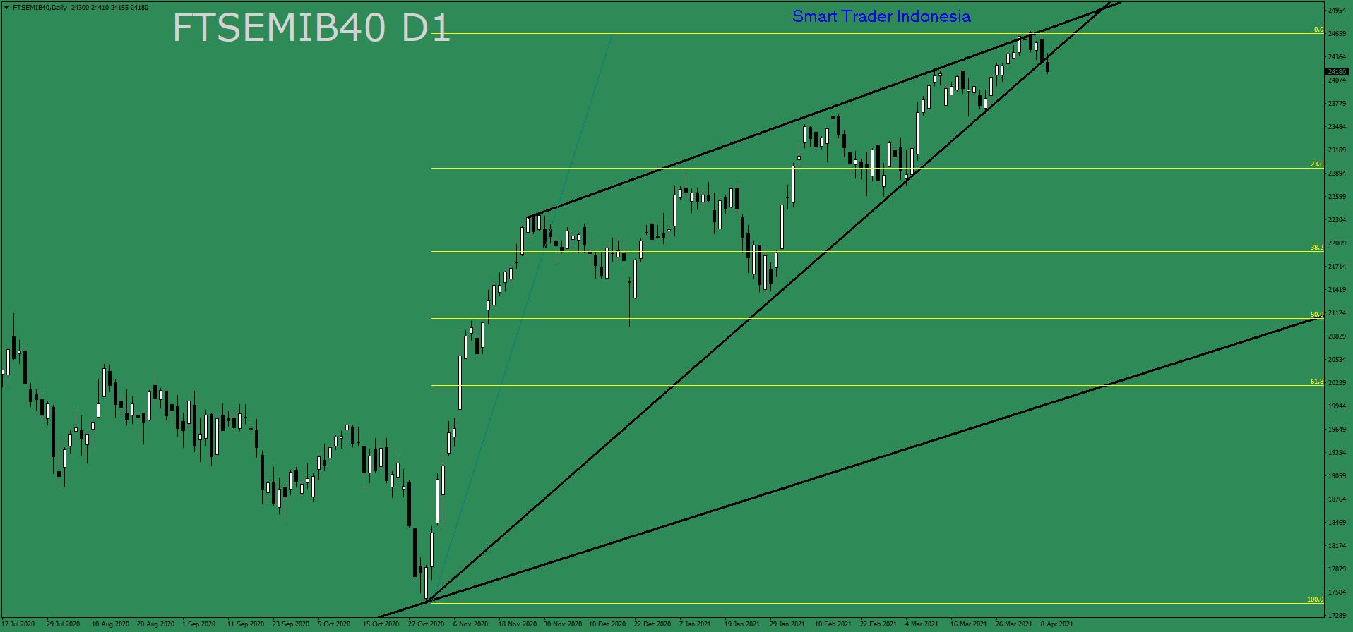 ftsemib40-d1-ava-trade-ltd (1).png