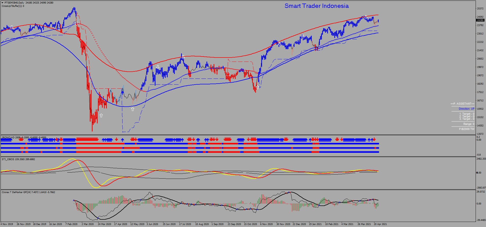 ftsemib40-d1-ava-trade-ltd.png