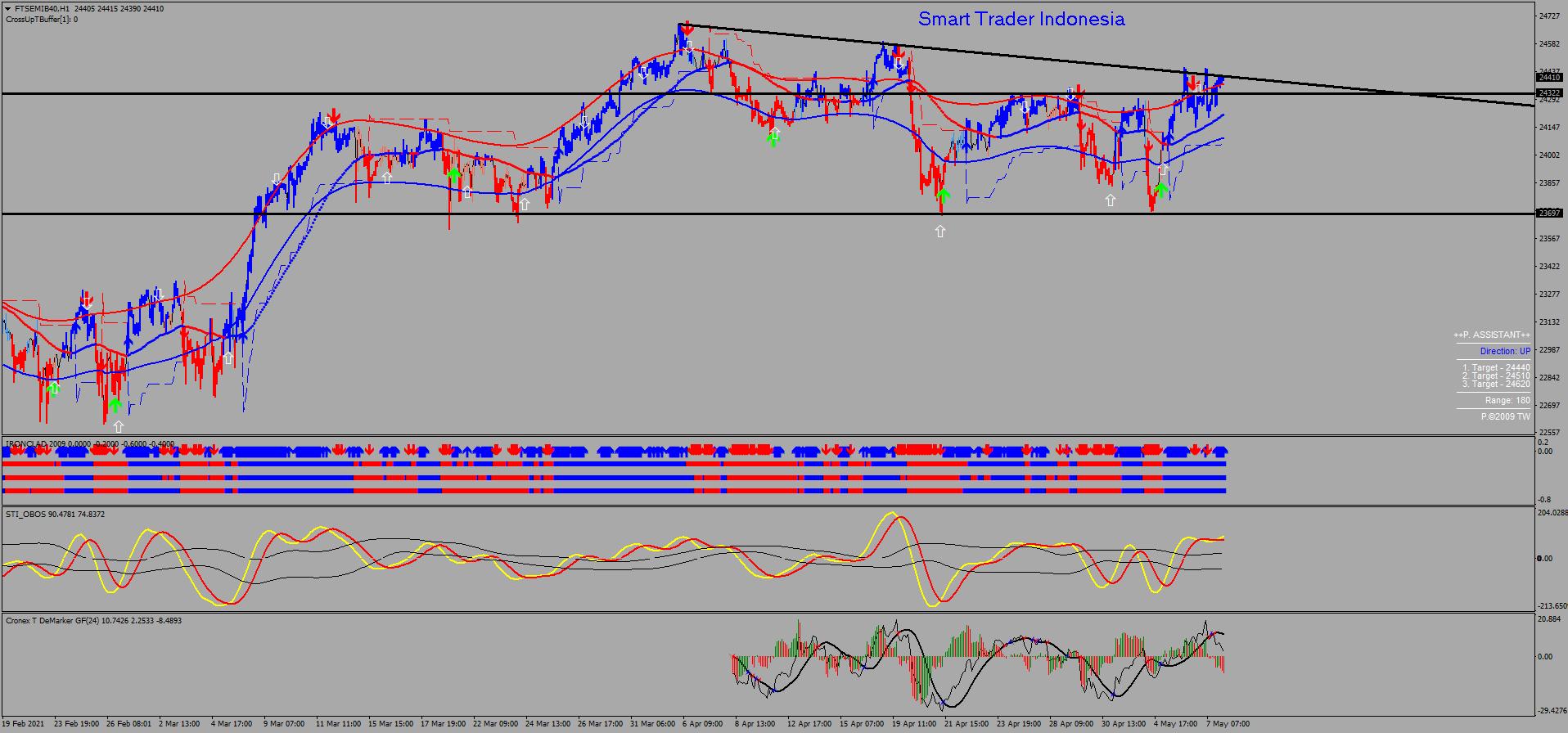 ftsemib40-h1-ava-trade-ltd-2.png