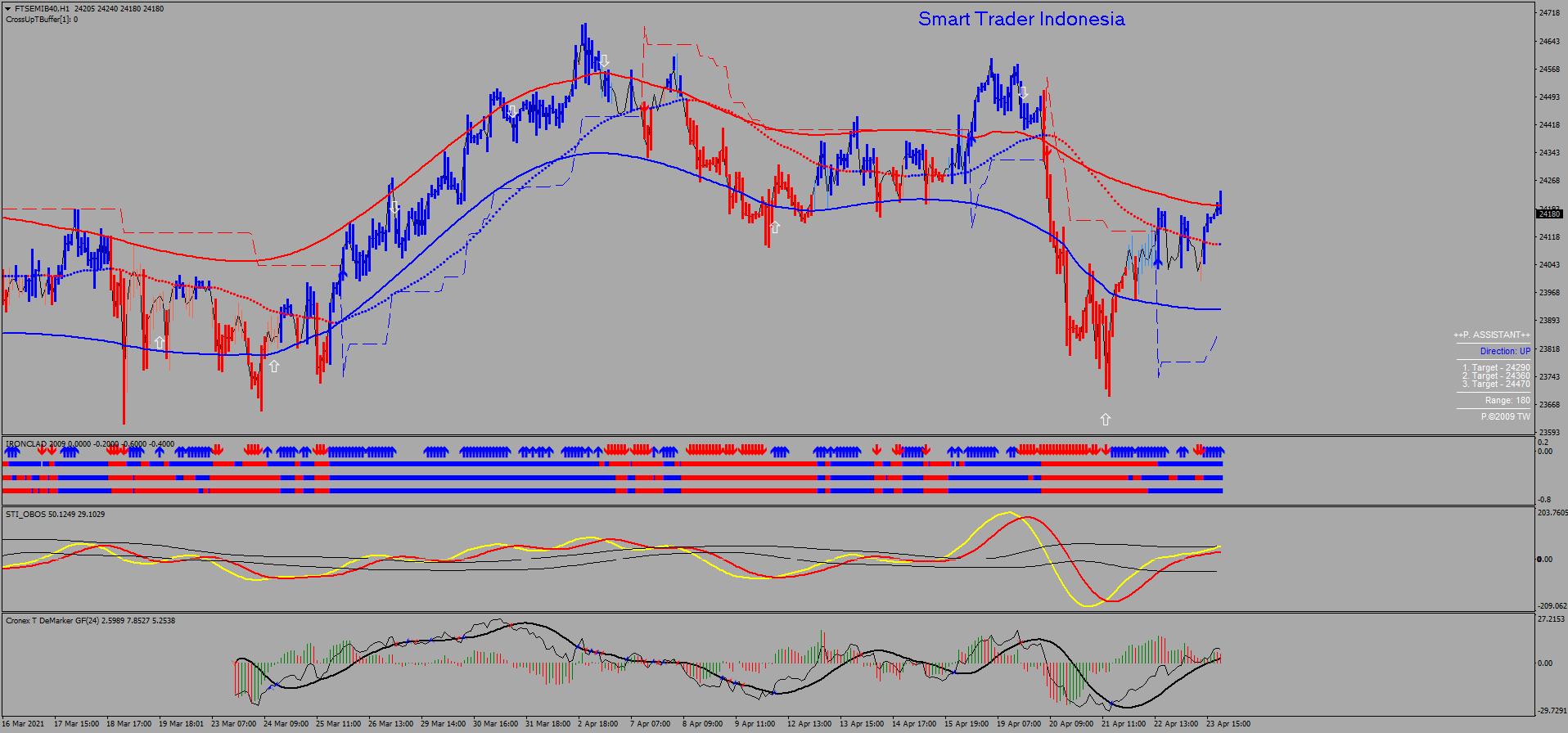 ftsemib40-h1-ava-trade-ltd.png