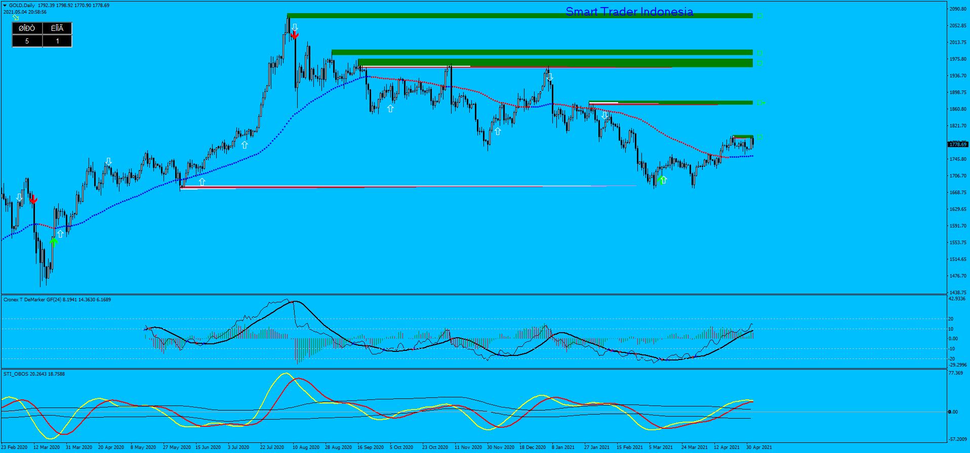 gold-d1-ava-trade-ltd.png
