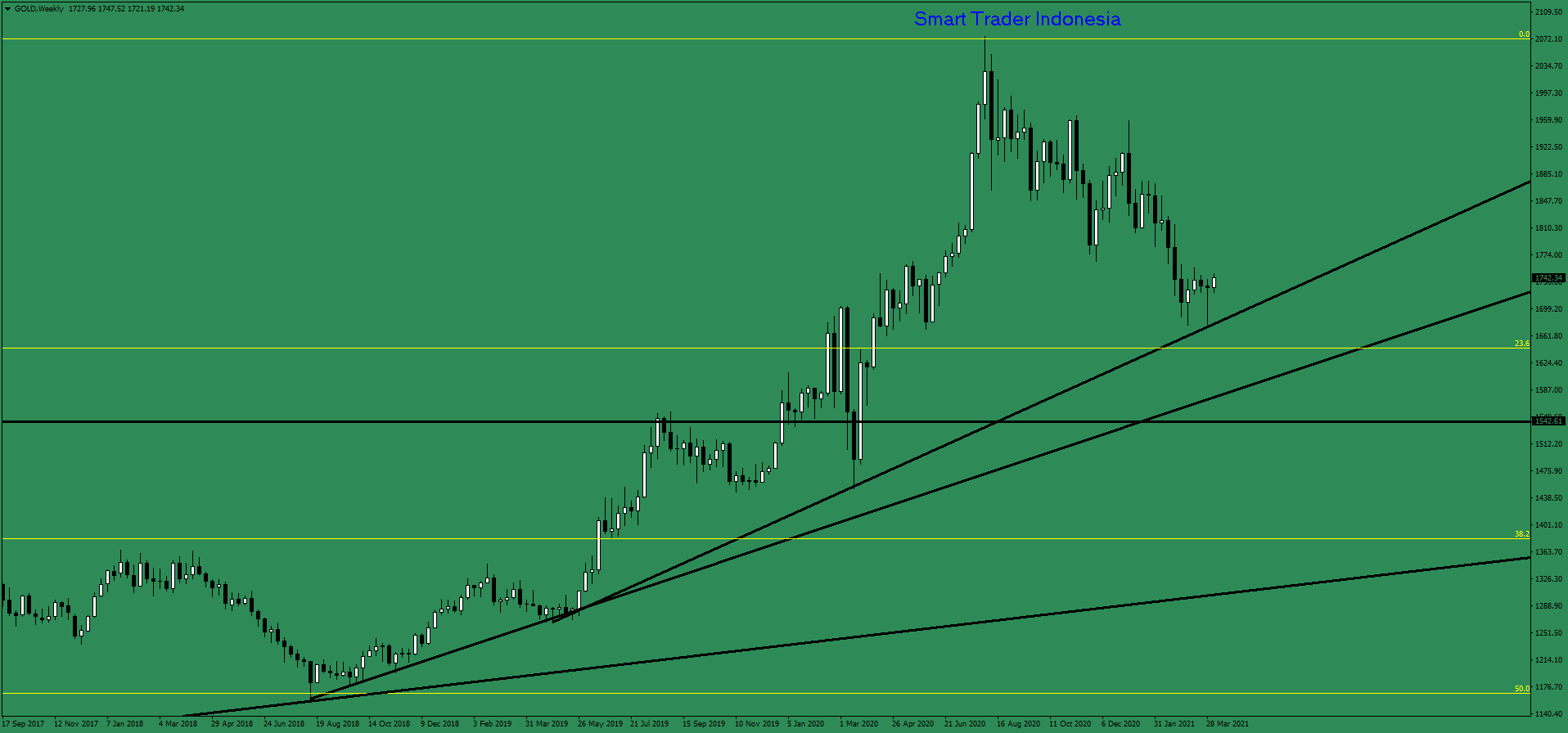 gold-w1-ava-trade-ltd.png
