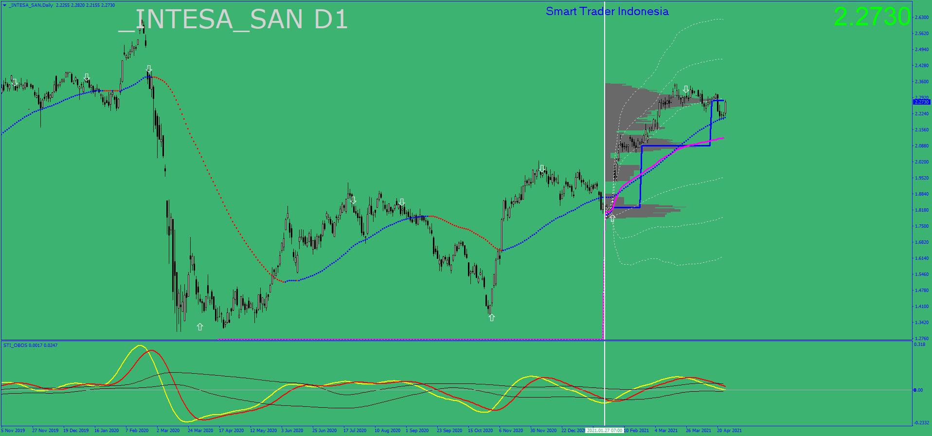 intesa-san-d1-ava-trade-ltd.png