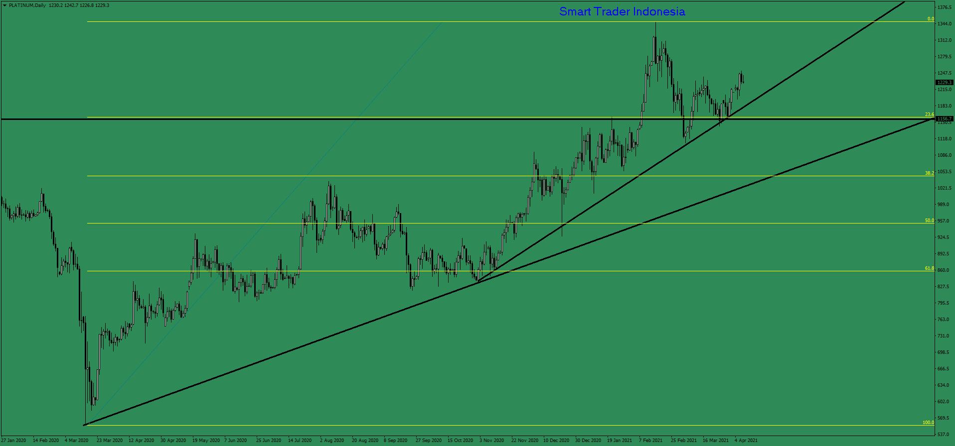 platinum-d1-ava-trade-ltd.png