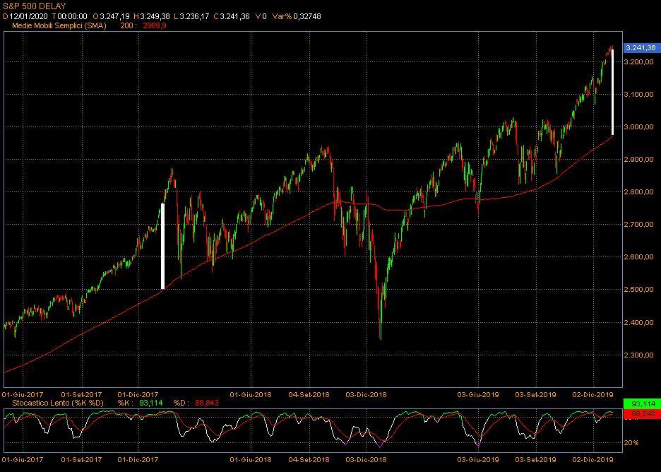 S&P500 day.jpg