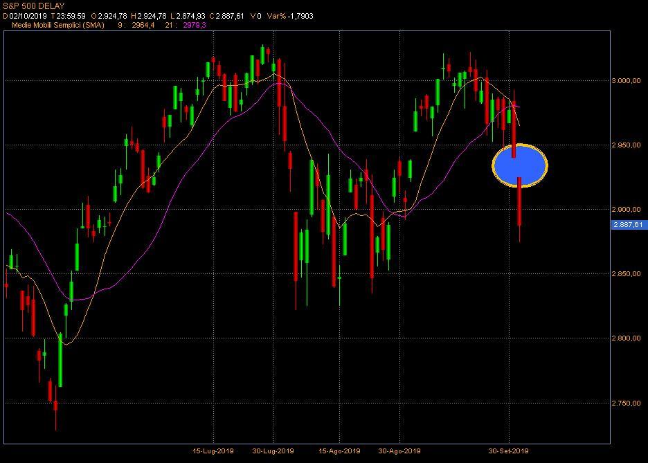 S&P500 gap.jpg