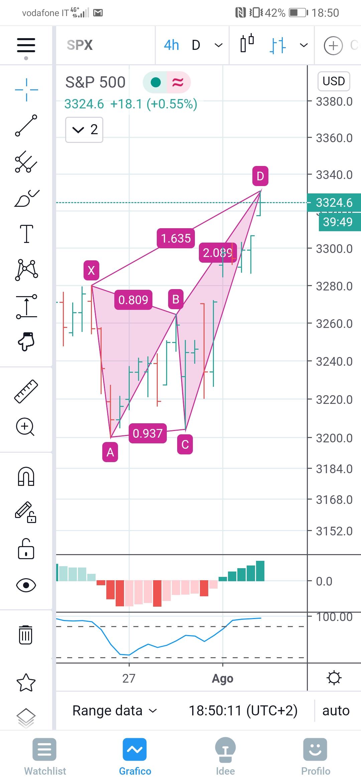 Screenshot_20200805_185011_com.tradingview.tradingviewapp.jpg