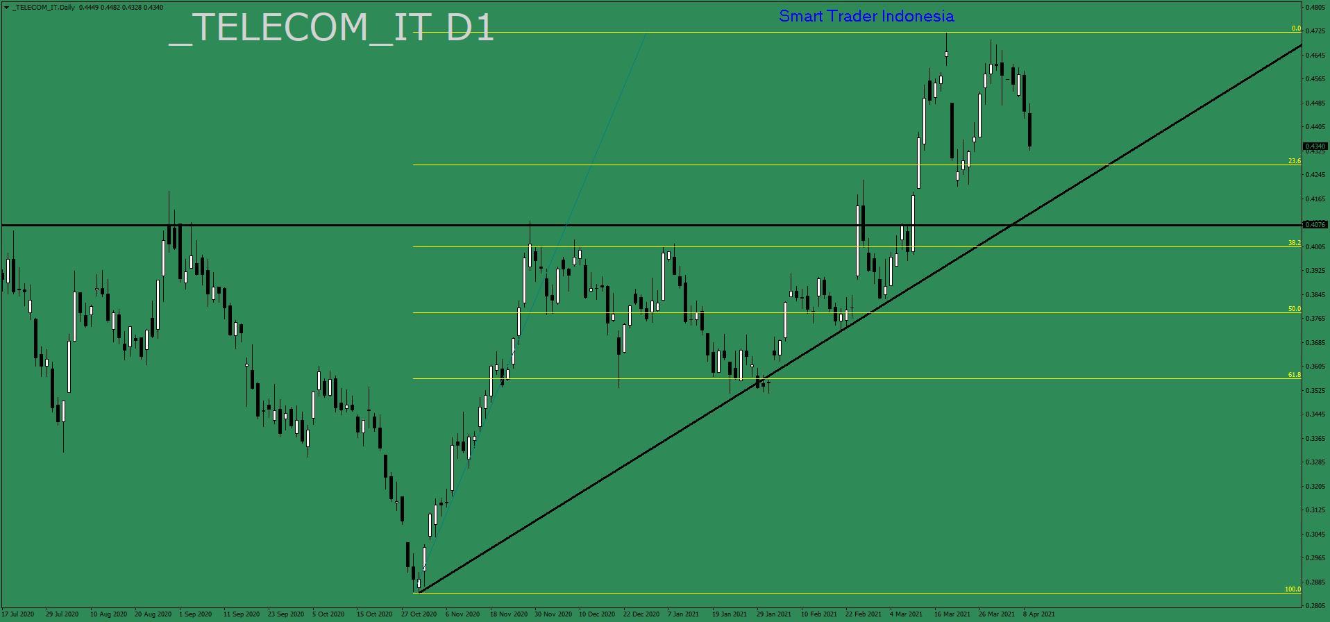 telecom-it-d1-ava-trade-ltd-2.png