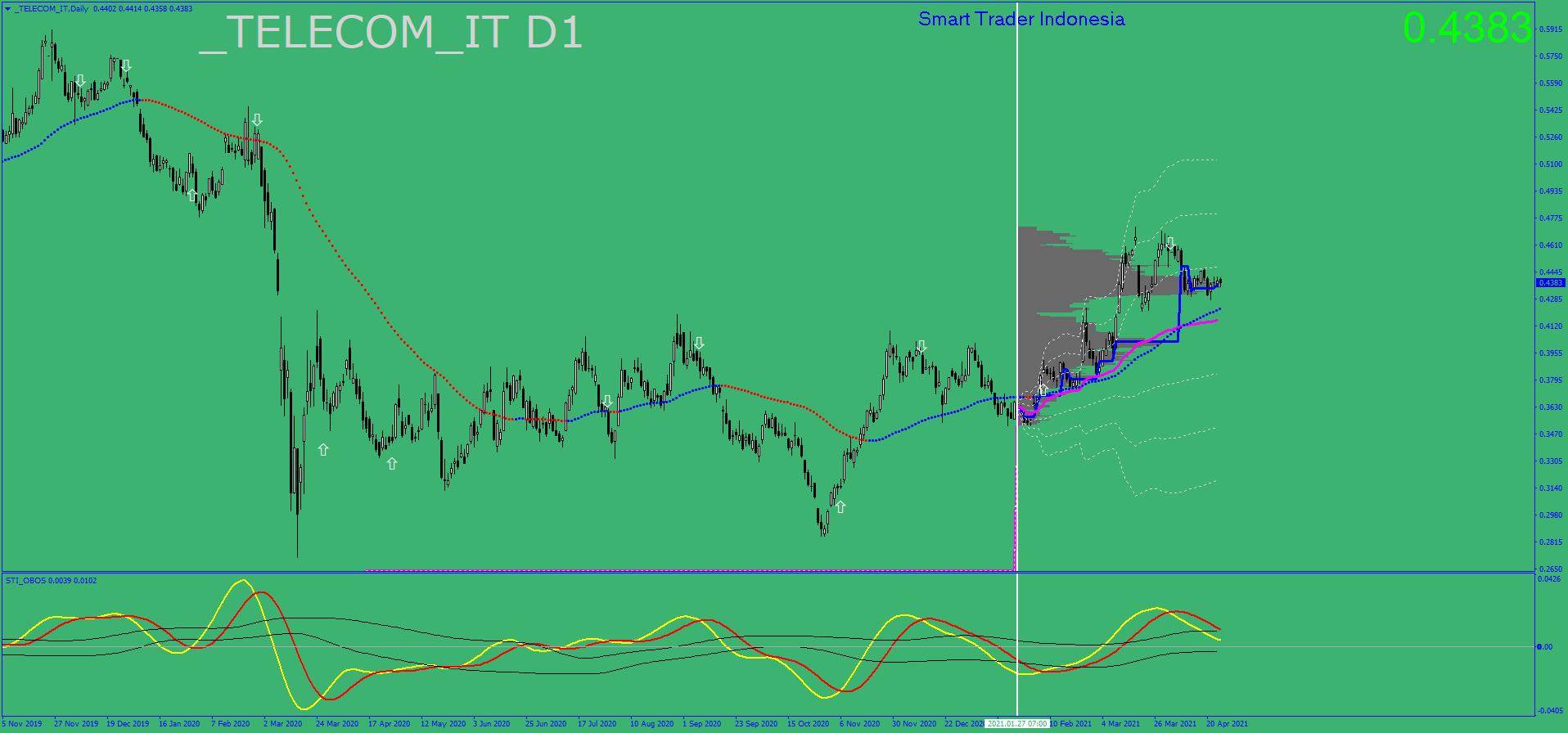 telecom-it-d1-ava-trade-ltd.png