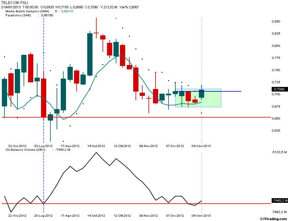 Obv trading system