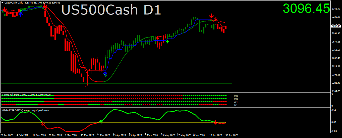 us500cash-d1-trading-point-of.png