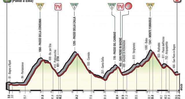 Giro d 39 italia 2017 11 tappa percorso e altimetria della - Percorso gnomi bagno di romagna ...