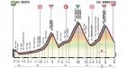 Giro d'Italia 2017 16 tappa: percorso e altimetria della Rovetta - Bormio