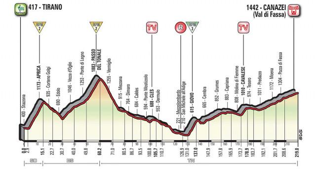 Giro d'Italia 2017 tappa 17: percorso, favoriti, diretta TV e streaming