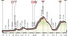 Giro d'Italia 2017 20 tappa: percorso e altimetria della Pordenone - Asiago