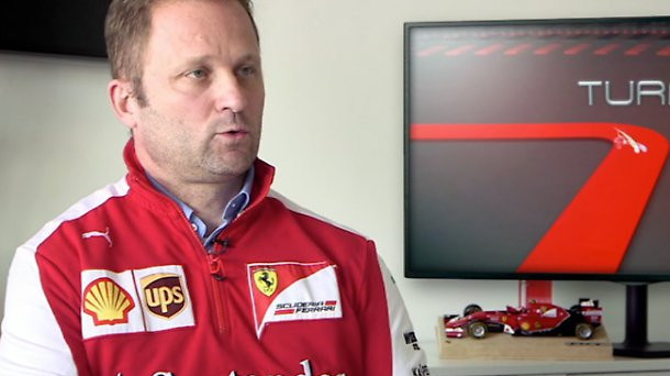 Lorenzo Sasso Ferrari